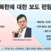 [란코프 칼럼] 북한에 대한 언론의 관점들, 사실은···