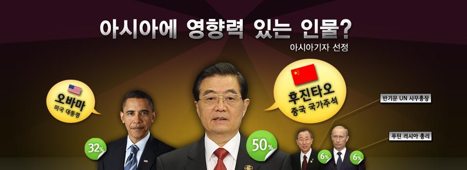 Hot N 亞정책 中후진타오 영향력, 美오바마에 1.5배