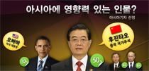 亞정책 中후진타오 영향력, 美오바마에 1.5배