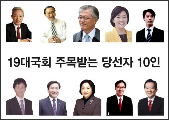 19대 국회 이끌 10명의 당선자