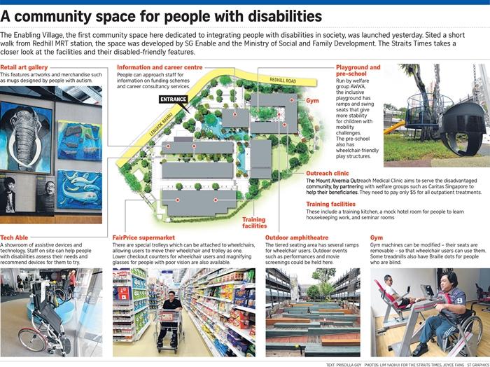 싱가포르 장애우 특별 커뮤니티 '이네이블링 빌리지'(Enabling Village)의 모습